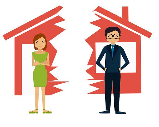 土耳其的離婚,監護權和撫養費適用法律